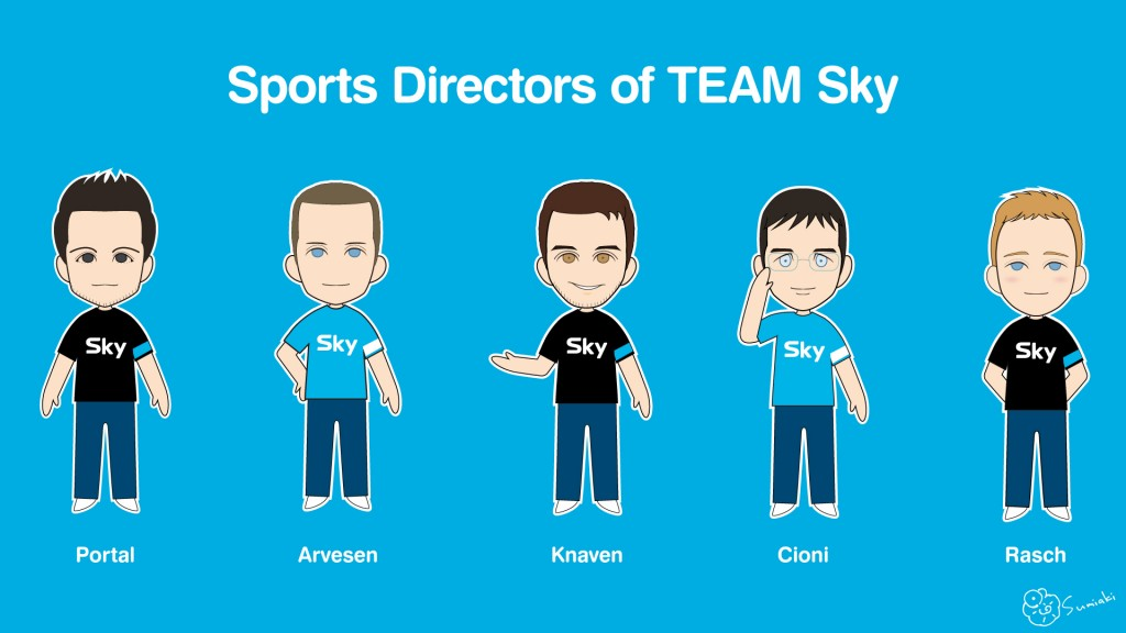 Sports Director of TEAM Sky